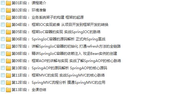 15套JAVA框架源码深度剖析视频教程(spring5,mybatis,springboot,dubbo,netty,zookeeper,tomcat,springmvc,jdk)插图(4)