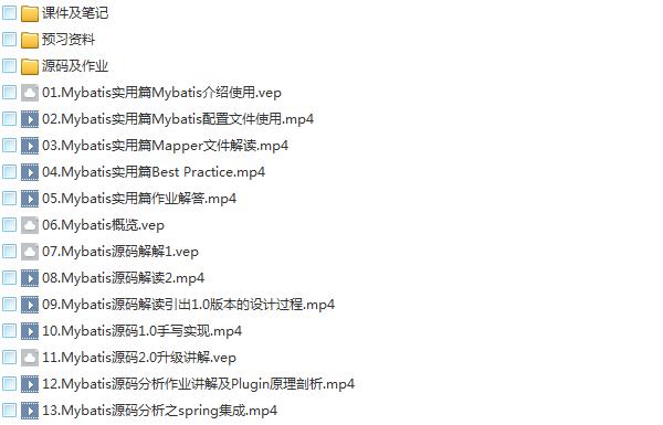 15套JAVA框架源码深度剖析视频教程(spring5,mybatis,springboot,dubbo,netty,zookeeper,tomcat,springmvc,jdk)插图(8)