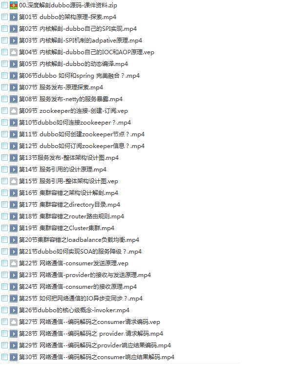 15套JAVA框架源码深度剖析视频教程(spring5,mybatis,springboot,dubbo,netty,zookeeper,tomcat,springmvc,jdk)插图(10)