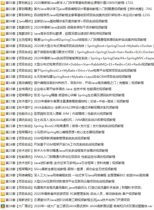 33套Java基础到大牛高薪视频教程,零到架构,Java精讲,框架精讲,高薪进阶,高效编程,全栈Java调优,网络编程,权限框架,微服务,多线程,支付项目实战,OA工作流,日志框架,大厂面试,大型项目实战系列教程插图(1)