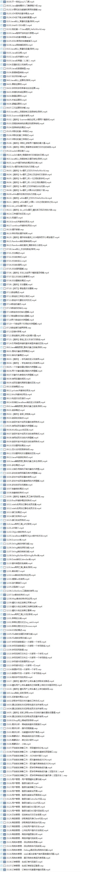 33套Java基础到大牛高薪视频教程,零到架构,Java精讲,框架精讲,高薪进阶,高效编程,全栈Java调优,网络编程,权限框架,微服务,多线程,支付项目实战,OA工作流,日志框架,大厂面试,大型项目实战系列教程插图(6)