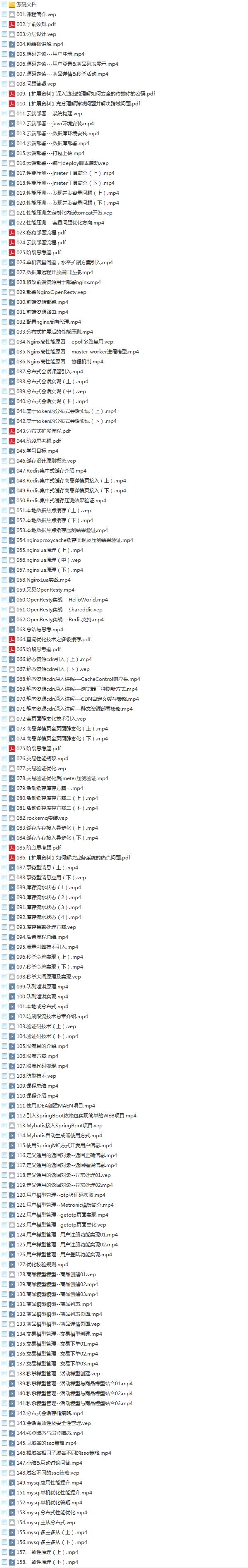 33套Java基础到大牛高薪视频教程,零到架构,Java精讲,框架精讲,高薪进阶,高效编程,全栈Java调优,网络编程,权限框架,微服务,多线程,支付项目实战,OA工作流,日志框架,大厂面试,大型项目实战系列教程插图(41)