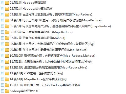 38套大数据云计算架构数据分析师开发视频,Hadoop,Spark,Storm,Kafka,人工智能机器学习深度学习项目实战教程插图(28)