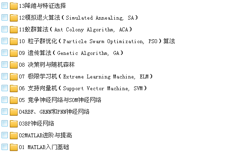 38套大数据云计算架构数据分析师开发视频,Hadoop,Spark,Storm,Kafka,人工智能机器学习深度学习项目实战教程插图(92)