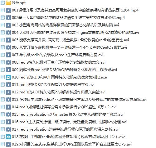 39套Java进阶高级架构师教程_Javaweb项目案例实战编程视频自学培训插图(2)