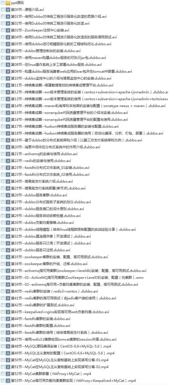 39套Java进阶高级架构师教程_Javaweb项目案例实战编程视频自学培训插图(65)
