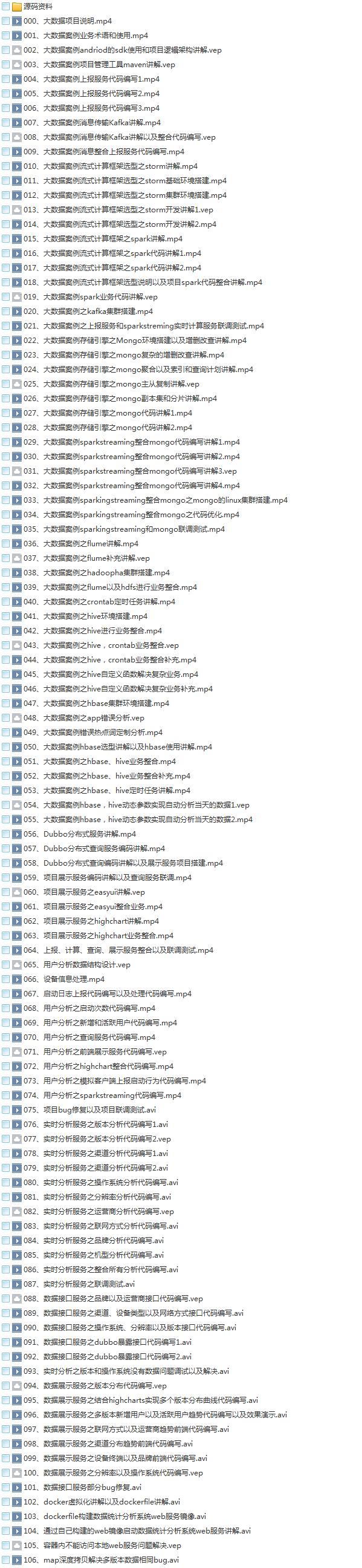 39套大数据高端架构云计算物联网精英培训 数据分析 数据挖掘 数据仓库 机器学习 日志分析 爬虫项目 行为分析 用户画像 实时计算大型企业级项目实战系列视频教程插图(16)