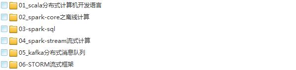 39套大数据高端架构云计算物联网精英培训 数据分析 数据挖掘 数据仓库 机器学习 日志分析 爬虫项目 行为分析 用户画像 实时计算大型企业级项目实战系列视频教程插图(58)