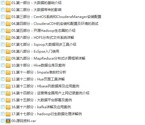 40套大数据云计算高级实战精品,数据分析,数据仓库,数据爬虫,项目实战,用户画像,日志分析,Hadoop,Flink,Spark,Kafka,Storm,Docker,ElaticStack等视频教程插图(15)