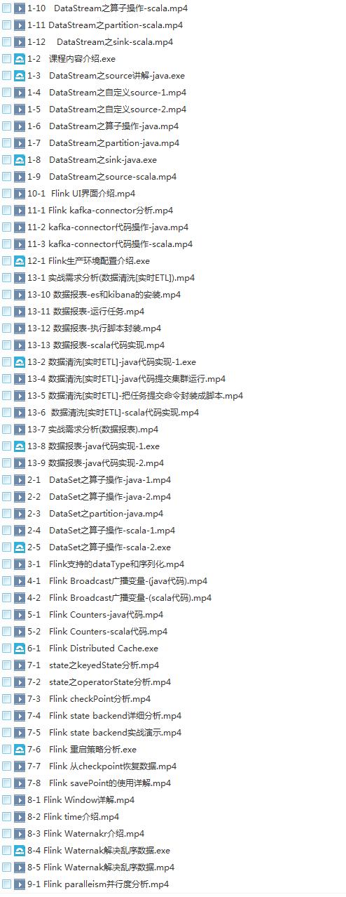 40套大数据云计算视频Hadoop,Flink,Spark,Storm入门高级实战案例教程插图(22)