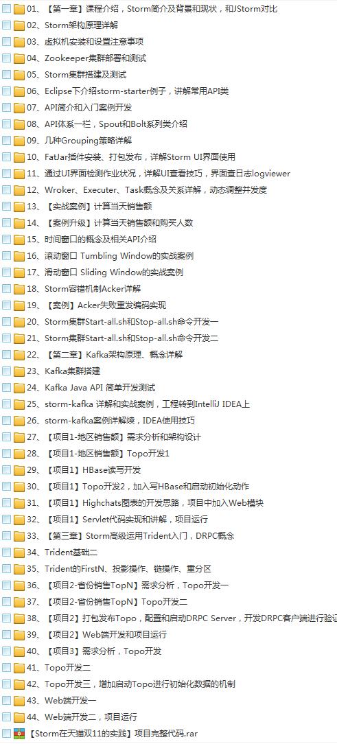 40套大数据云计算视频Hadoop,Flink,Spark,Storm入门高级实战案例教程插图(26)