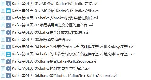 40套大数据云计算视频Hadoop,Flink,Spark,Storm入门高级实战案例教程插图(36)