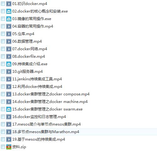 40套大数据云计算高级实战精品,数据分析,数据仓库,数据爬虫,项目实战,用户画像,日志分析,Hadoop,Flink,Spark,Kafka,Storm,Docker,ElaticStack等视频教程插图(40)