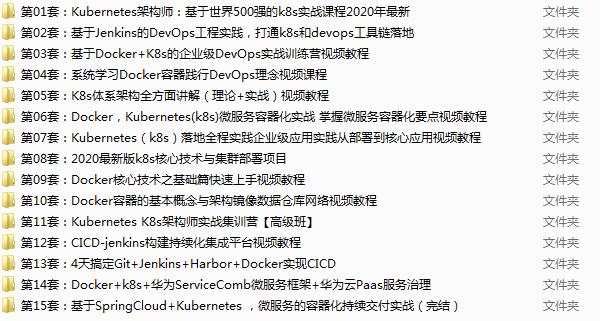 15套容器自动化部署视频教程Java 持续集成 微服务容器 体系架构 实战训练营(Docker,K8s,DevOps,Jenkins,CICD,Git)插图(1)