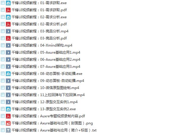 36套产品经理/产品运营P1-P3入门到高级项目实战案例进阶培训视频教程插图(39)