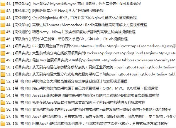 58套java架构师大型分布式企业级项目实战java开发进阶教程学习培训下载插图(3)