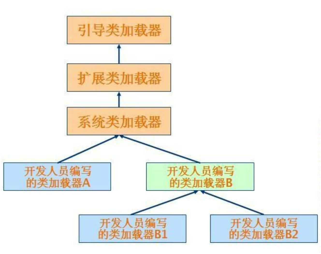 java各种架构图汇总插图
