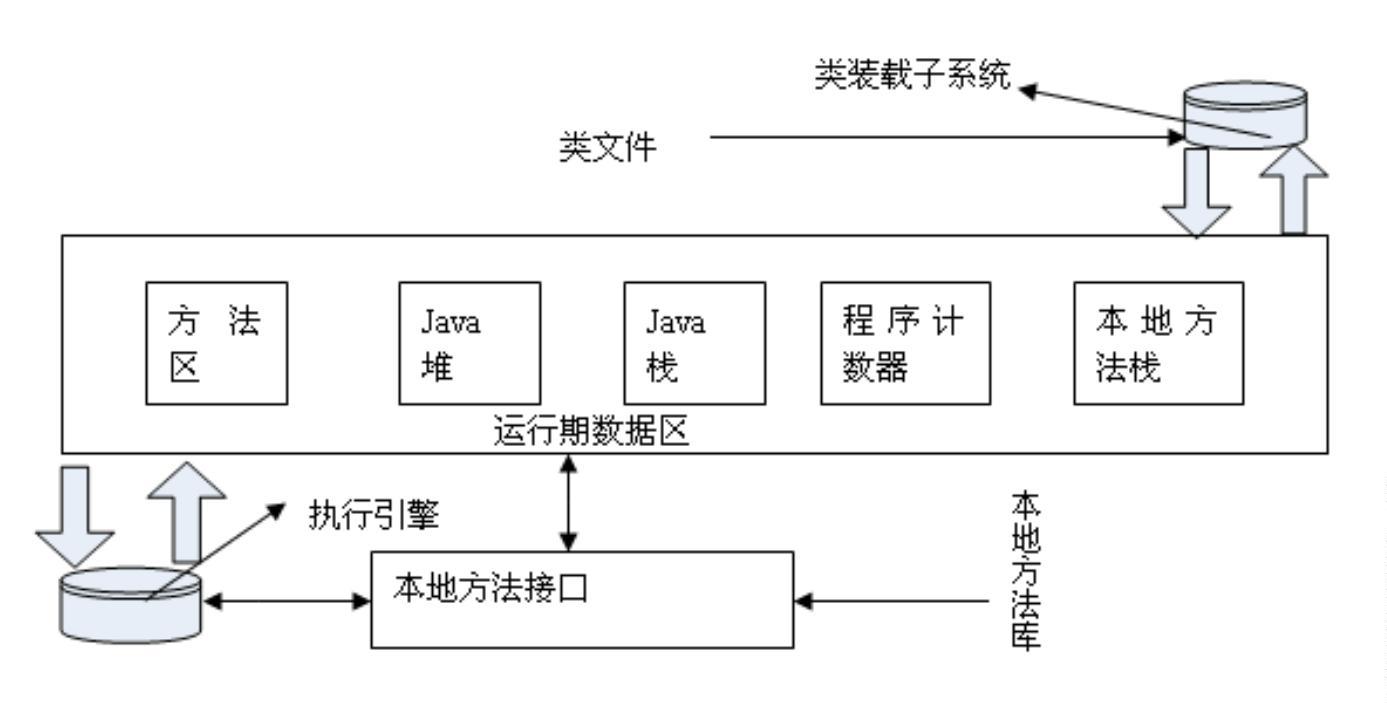 java各种架构图汇总插图(2)
