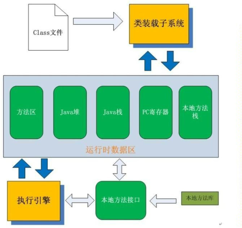 java各种架构图汇总插图(1)