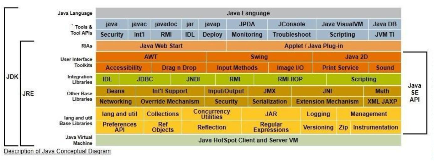 java各种架构图汇总插图(4)