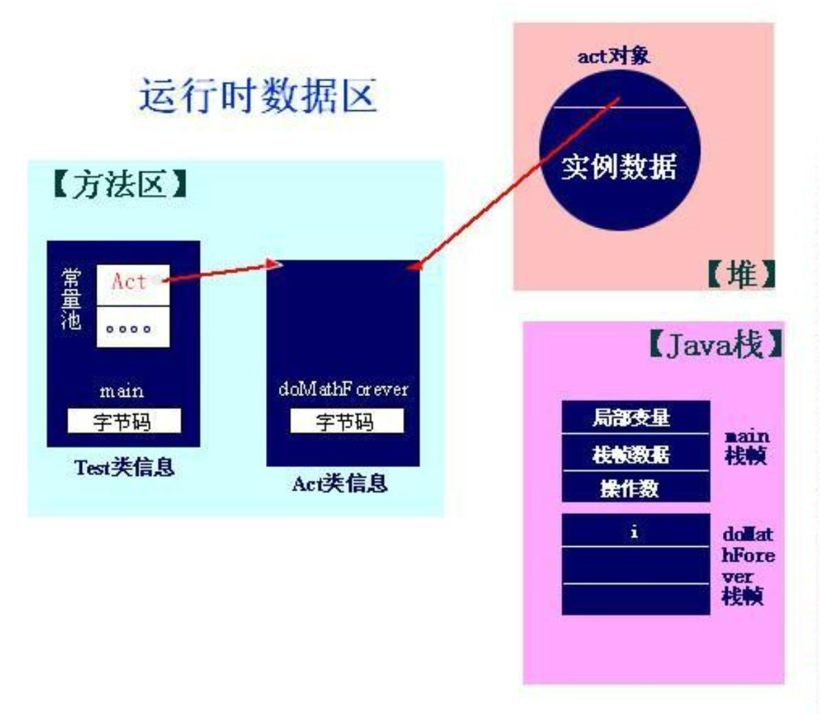 java各种架构图汇总插图(3)