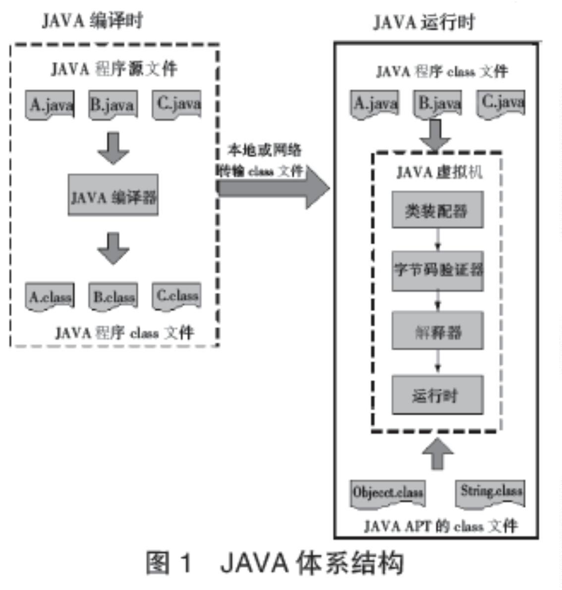 java各种架构图汇总插图(6)