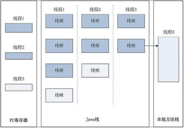 java各种架构图汇总插图(5)