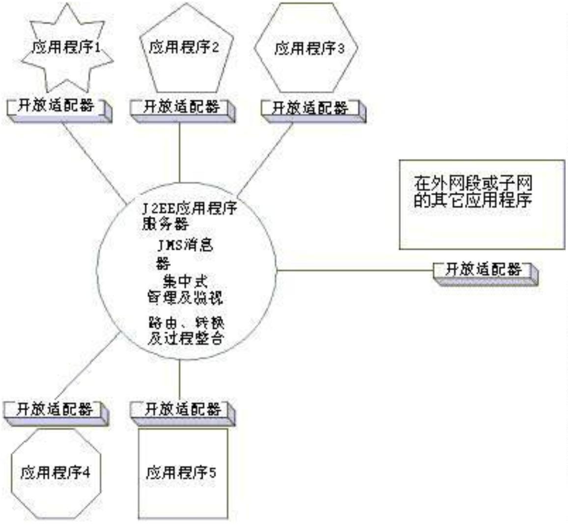 java各种架构图汇总插图(8)