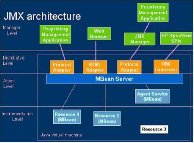 java各种架构图汇总插图(9)