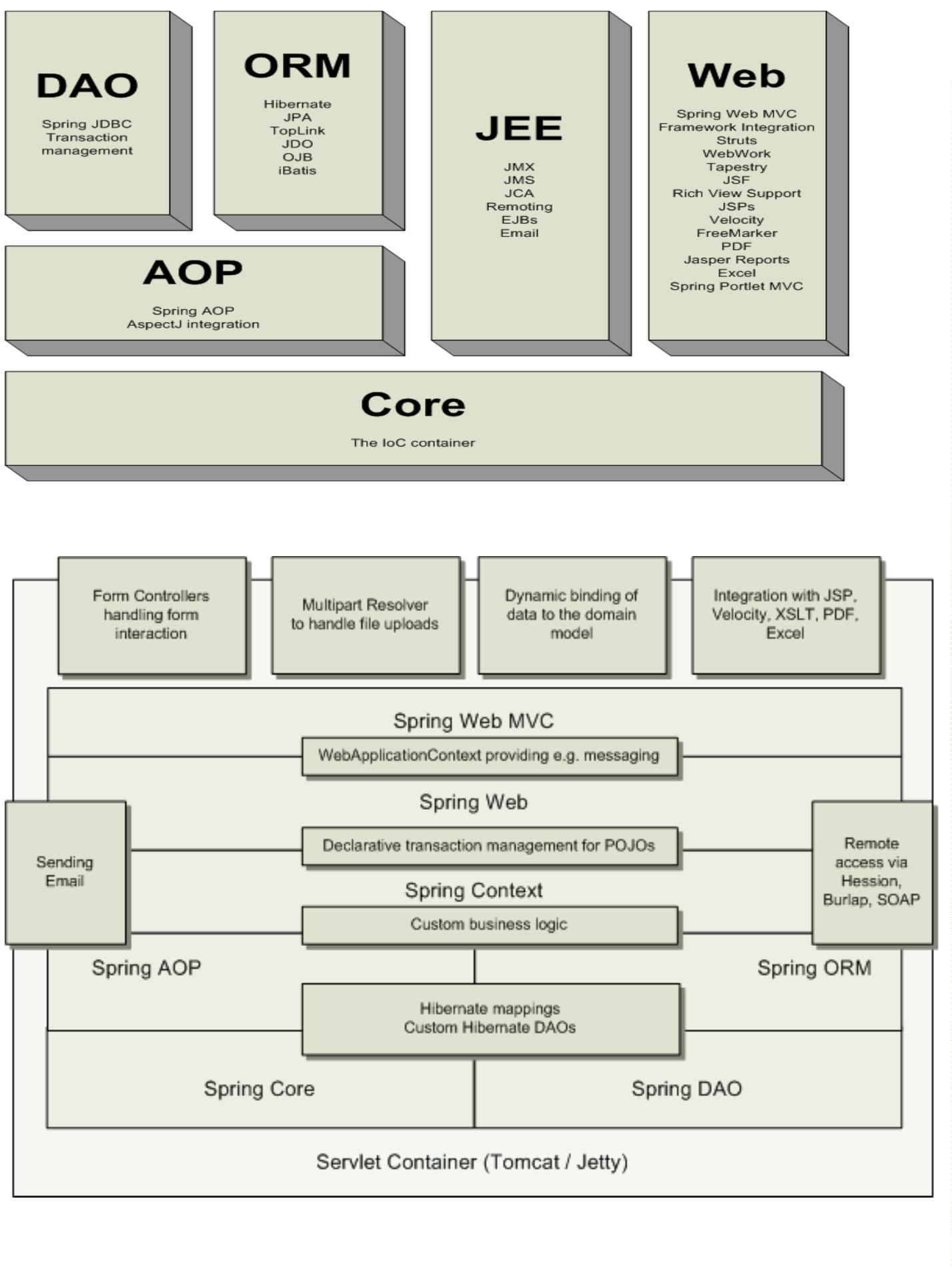 java各种架构图汇总插图(11)