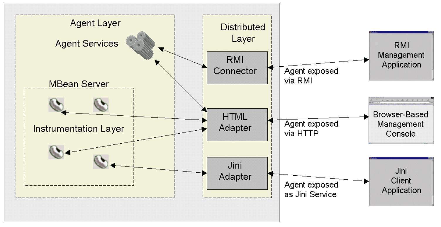 java各种架构图汇总插图(10)