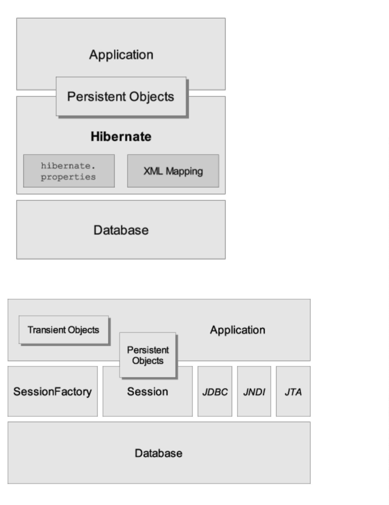 java各种架构图汇总插图(13)