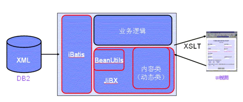 java各种架构图汇总插图(15)