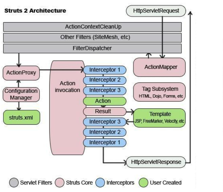 java各种架构图汇总插图(16)