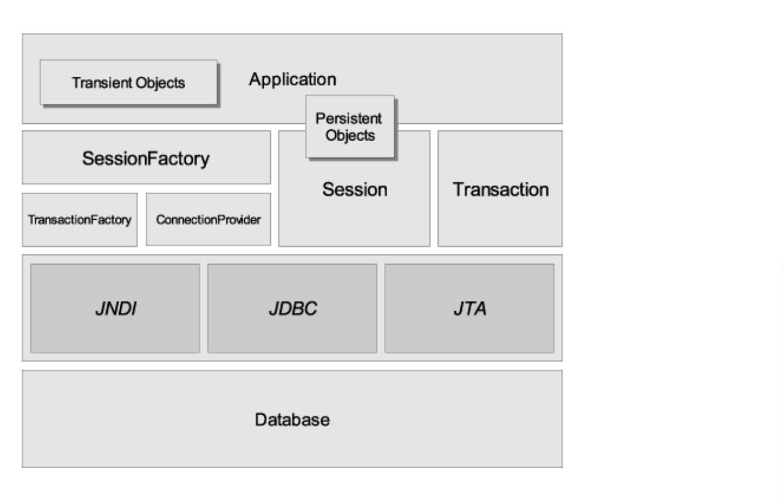 java各种架构图汇总插图(14)