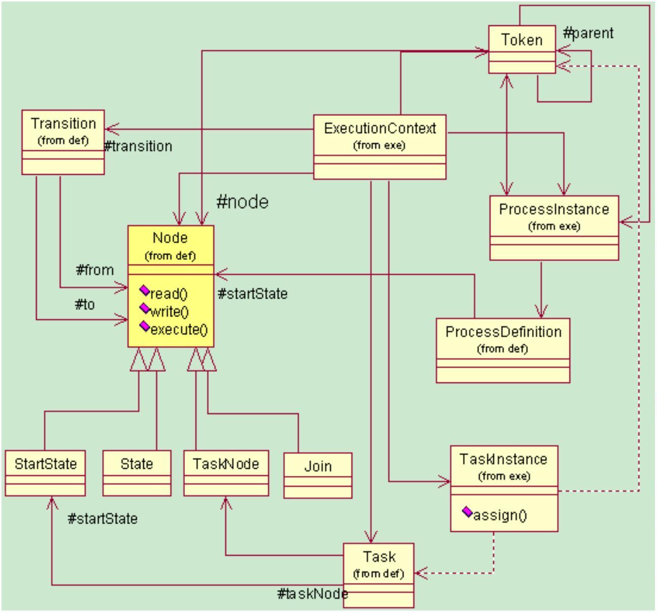 java各种架构图汇总插图(18)