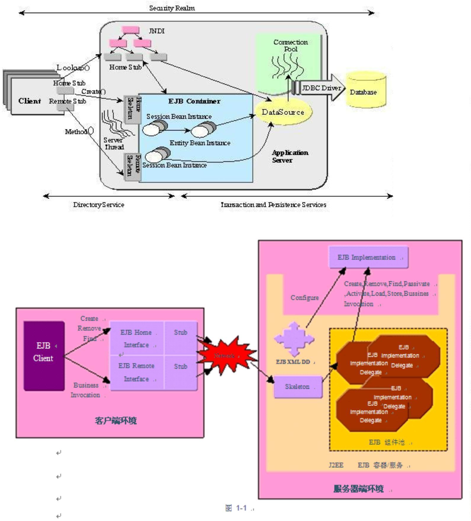 java各种架构图汇总插图(19)