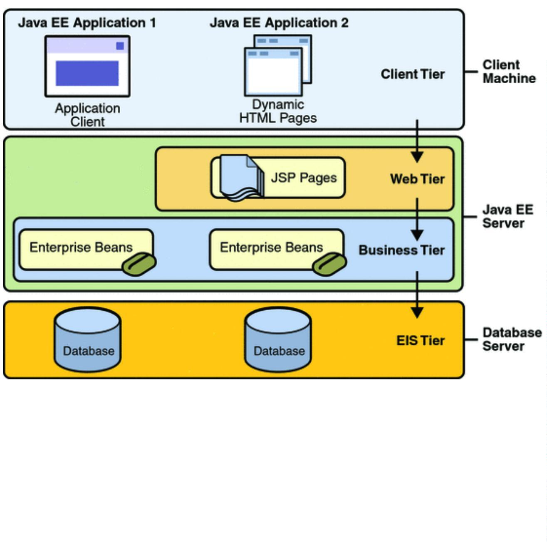 java各种架构图汇总插图(21)