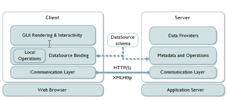 java各种架构图汇总插图(22)
