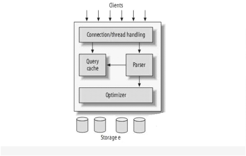java各种架构图汇总插图(25)
