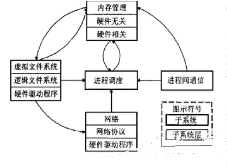 java各种架构图汇总插图(28)