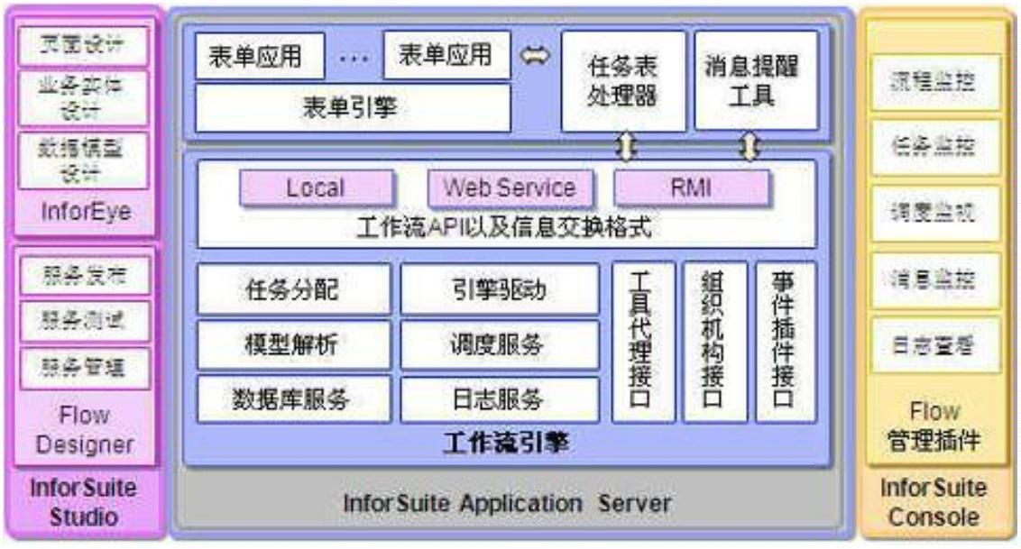 java各种架构图汇总插图(35)
