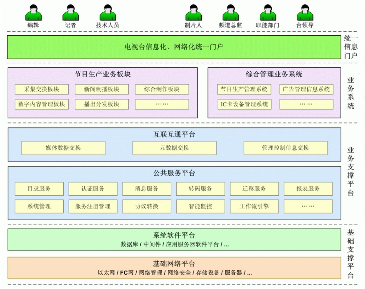 java各种架构图汇总插图(38)