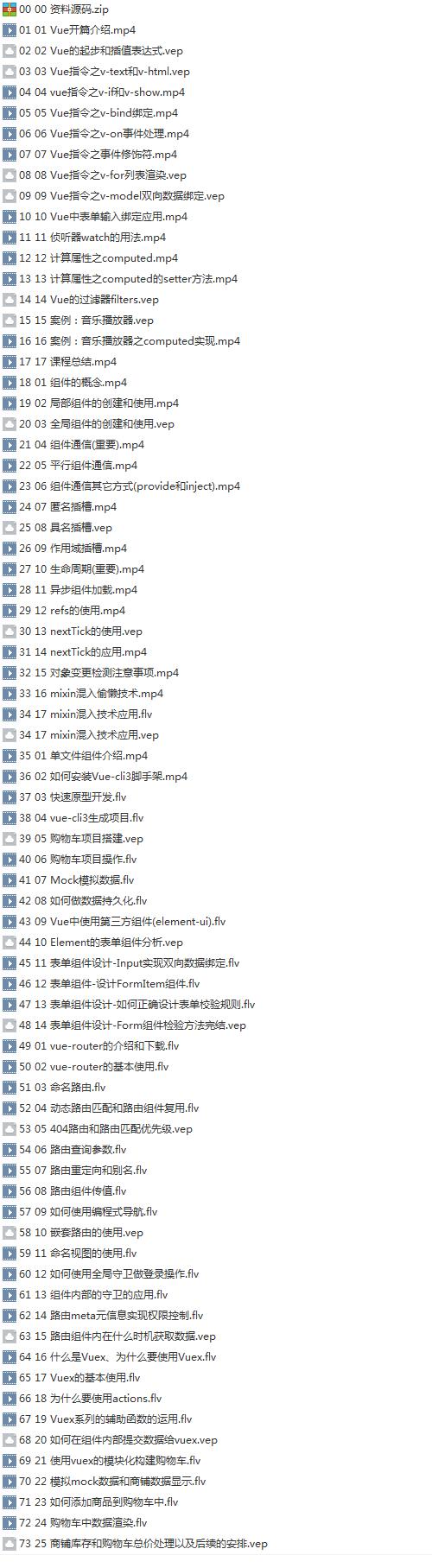 23套前端Vue.js项目实战全栈开发入门到精通源码解析高级实战视频教程插图(3)