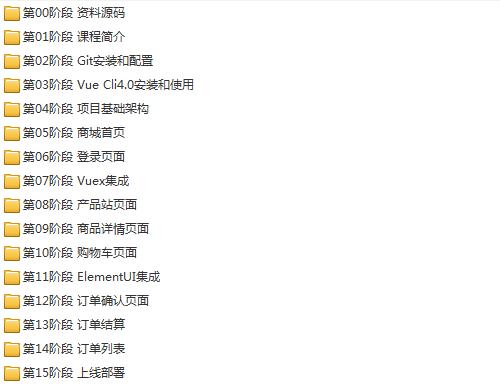 23套前端Vue.js项目实战全栈开发入门到精通源码解析高级实战视频教程插图(6)