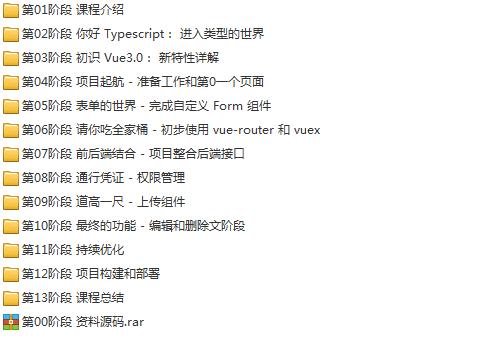 23套前端Vue.js项目实战全栈开发入门到精通源码解析高级实战视频教程插图(7)