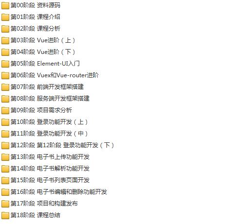 23套前端Vue.js项目实战全栈开发入门到精通源码解析高级实战视频教程插图(10)