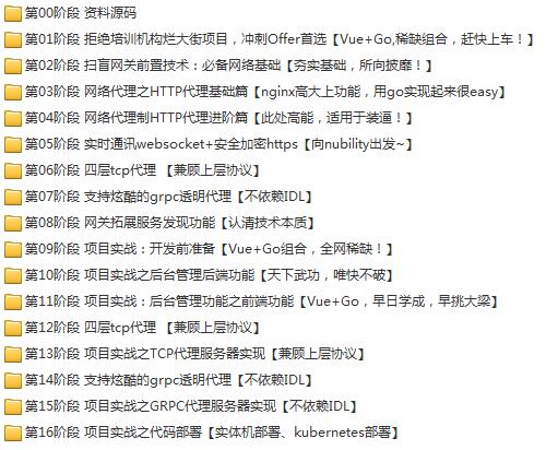 23套前端Vue.js项目实战全栈开发入门到精通源码解析高级实战视频教程插图(23)